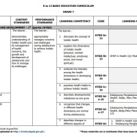 Grade 7 Curriculum Guide for Health