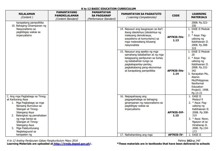 Grade 7 Curriculum Guide for Araling Panlipunan – Mommy Brigade