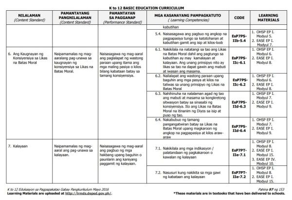 Grade 7 Curriculum Guide for Edukasyon sa Pagpapakatao (ESP